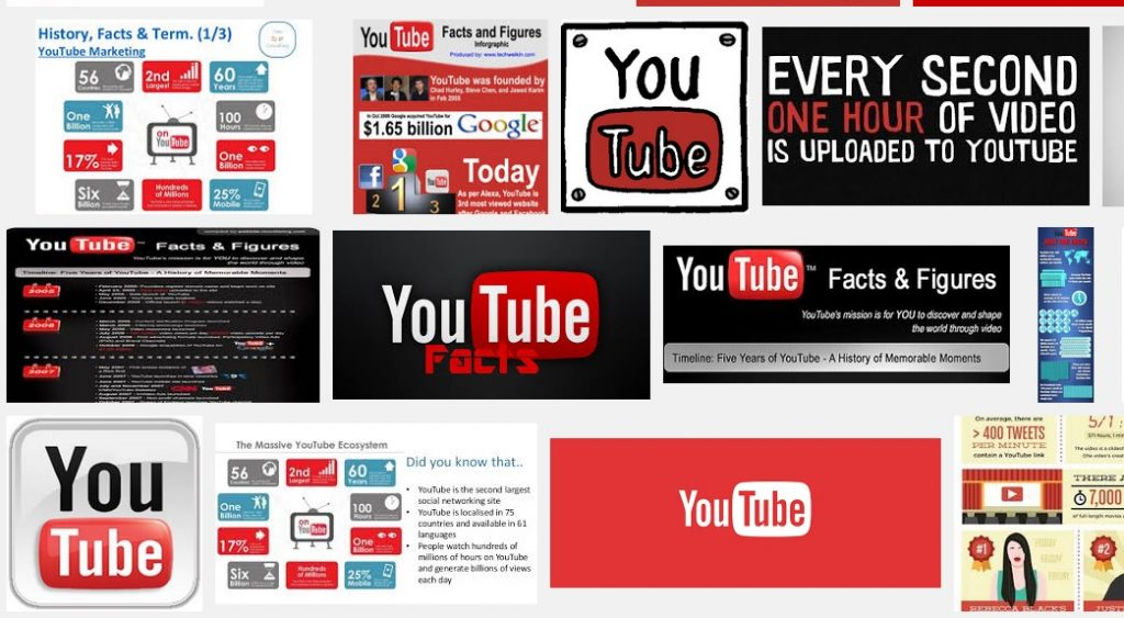 10 фактов YouTube